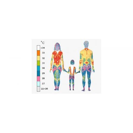 Infraraudonieji spinduliai - Kuo jie naudingi sveikatai